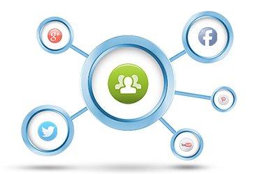 Herramientas gestión redes sociales valencia