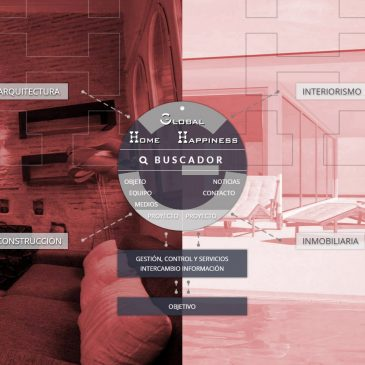 Diseño web para una inmobiliaria: Global Home Happiness