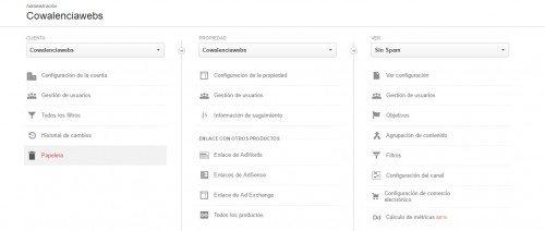 Columnas Administrador Cuenta Google Analytics Cowalenciawebs